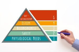 Foster Postitive Employee Relations with this chart on Maslow's Hierarchy of Needs