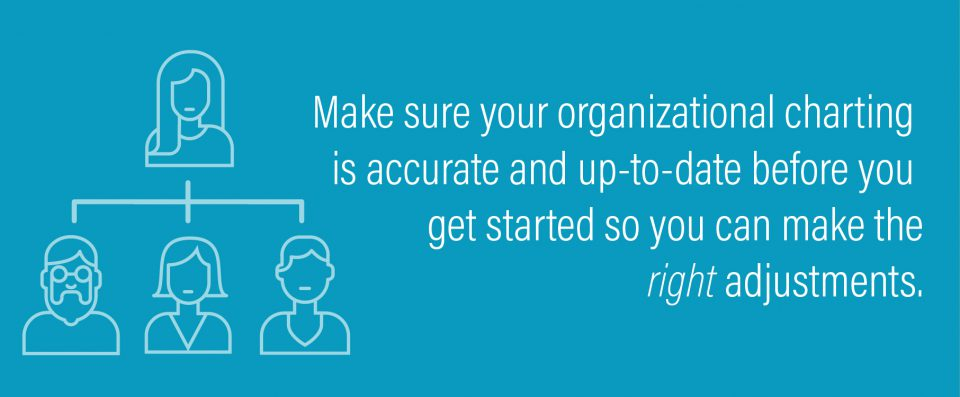 Graphic: Make sure your organizational charting is accurate and up-to-date before you get started so you can make the right adjustments.