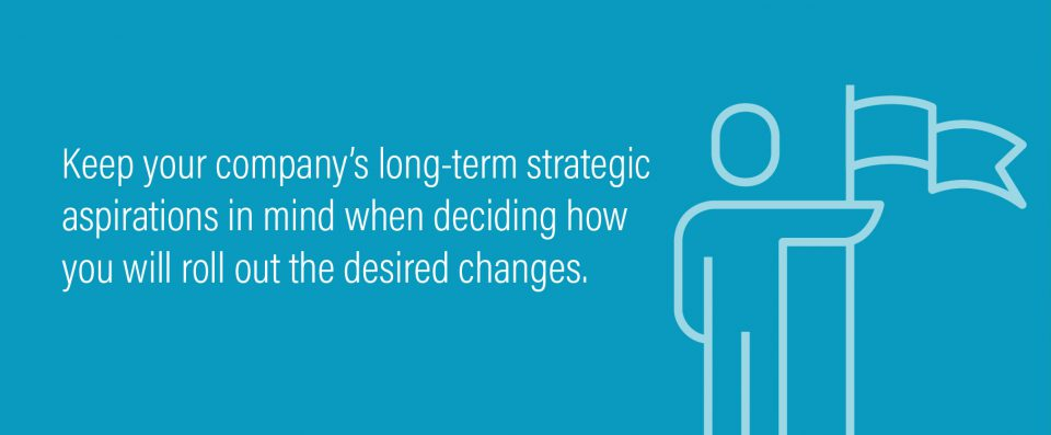 Graphic: Keep your company's long-term strategic aspirations in mind when deciding how you will roll out the desired changes.