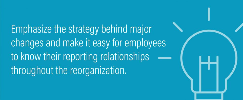 Graphic: Emphasize the strategy behind major changes and make it easy for employees to know their reporting relationships throughout the reorganization.