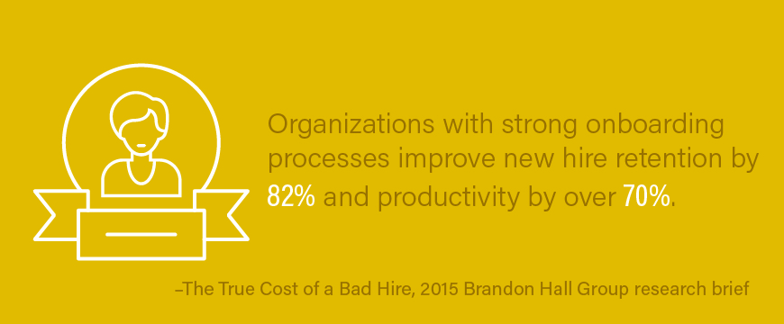 Organizations with strong onboarding processes improve new hire retention by 82% and productivity by over 70%.  –The True Cost of a Bad Hire, 2015 Brandon Hall Group research brief