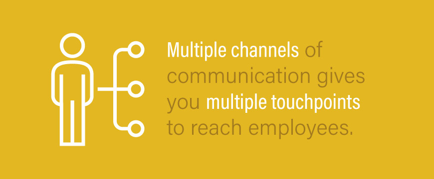 Graphic: Multiple channels of communication give you multiple touchpoints to reach employees.