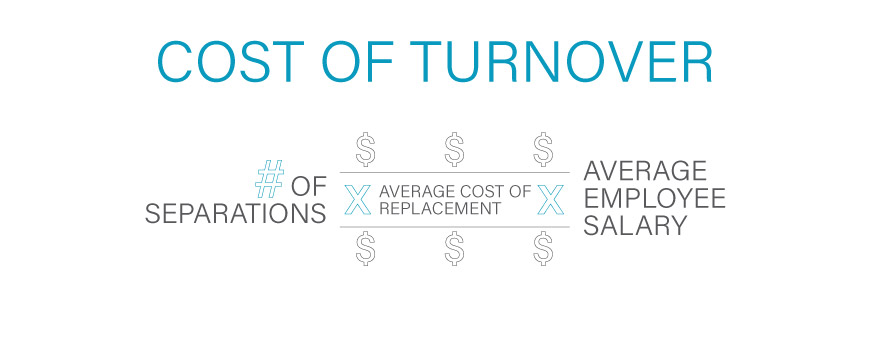 Formula to calculate cost of employee turnover
