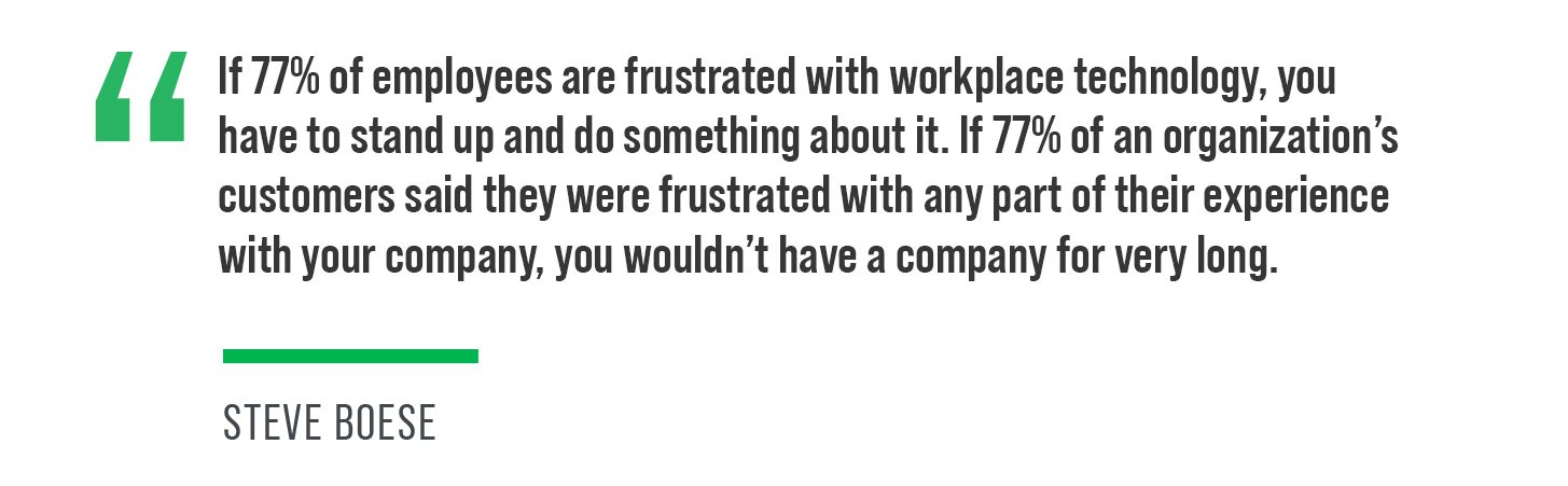 """""""If 77% of employees are frustrated with workplace technology, you have to stand up and do something about it,"""" Boese explained. """"If 77% of an organization's customers said they were frustrated with any part of their experience with your company, you wouldn't have a company for very long."""""""