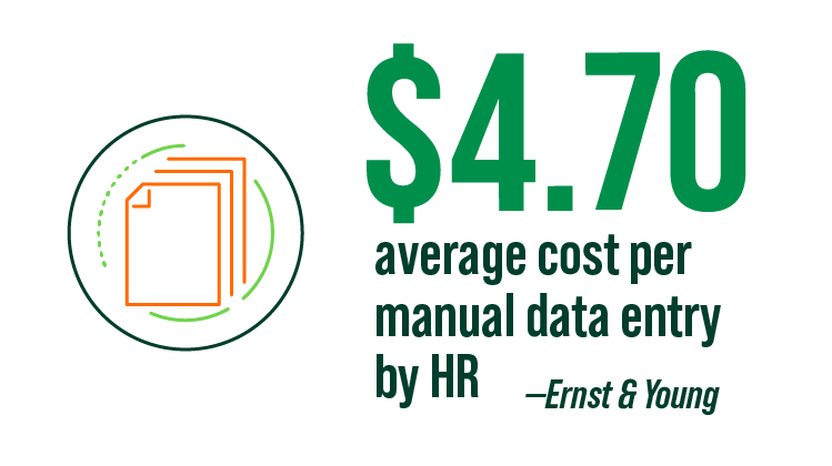 $4.70 average cost per manual data entry by HR - Ernst & Young