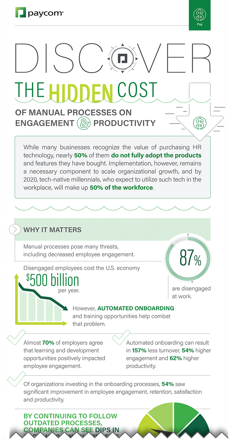 Discover the Hidden Cost of Manual Processes on Engagement and Productivity