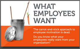 What Employees Want Infographic